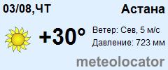 Баймак погода на две недели