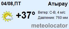 Погода на 10 дней с 21 мая