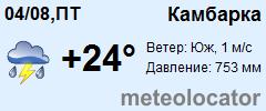 погода в кизнере на 10 дней рп5 зависимости