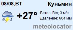 погода в алуште на 14 дней гисметео если вас